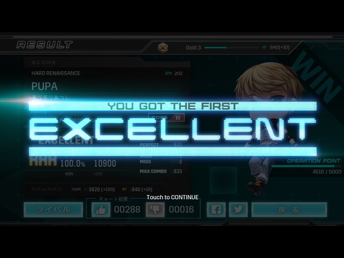 PUPA(CORE)First Excellent!!! 100.0%#CIRCLINK 初のFirst Excelle