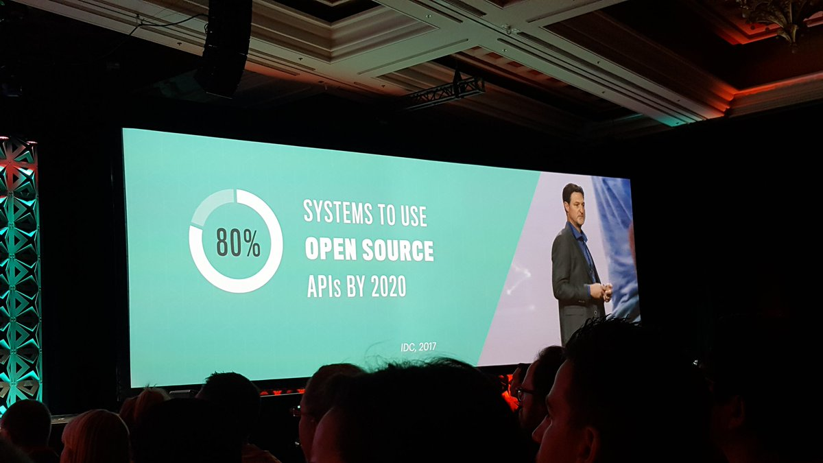D_n_D: [Magento Imagine] 80% of systems are going to use open source APIs by 2020 #Magentoimagine #realmagento #Magento https://t.co/hMm242deBf