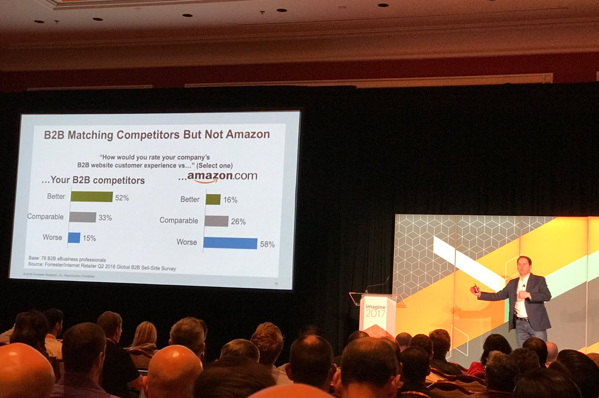 gsicotte: 58% of #b2b companies rate their site worse than Amazon. Only 58%? #Magentoimagine https://t.co/OMjij8CKxz