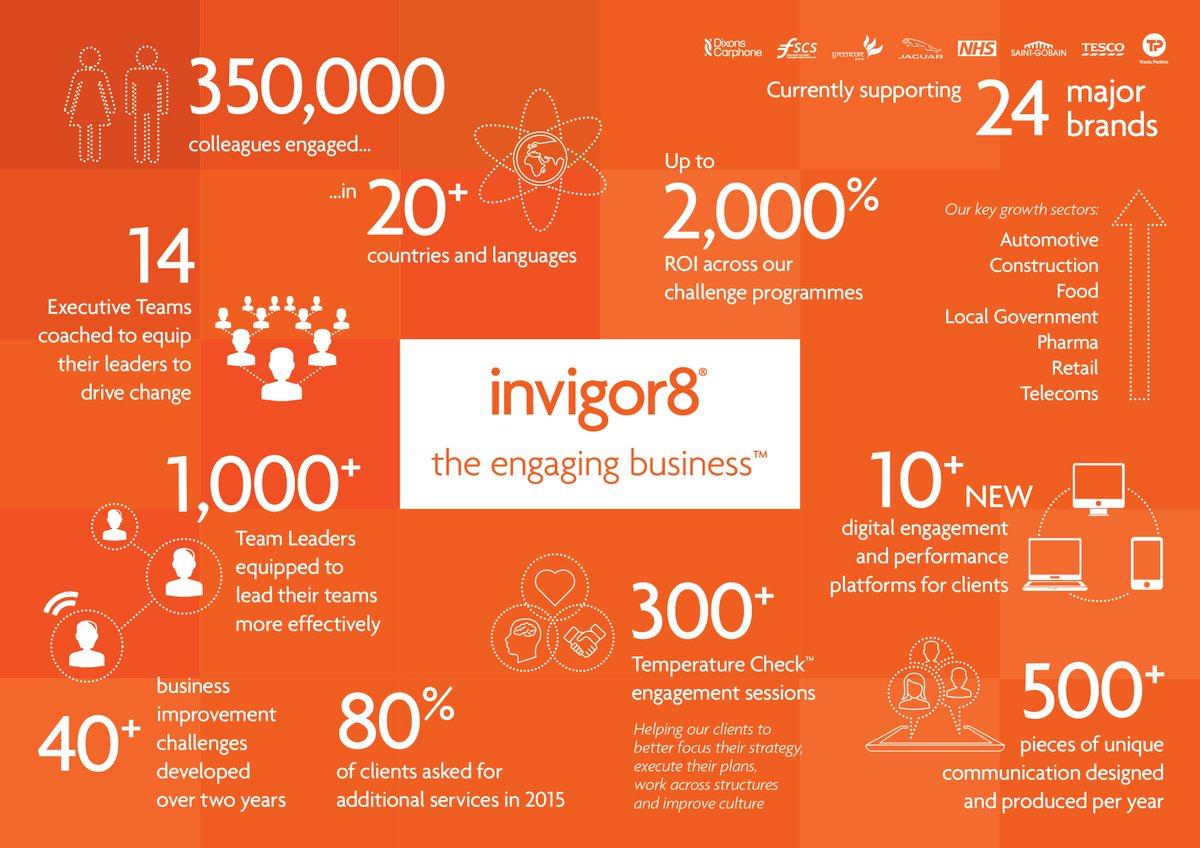 invigor8_eu photo