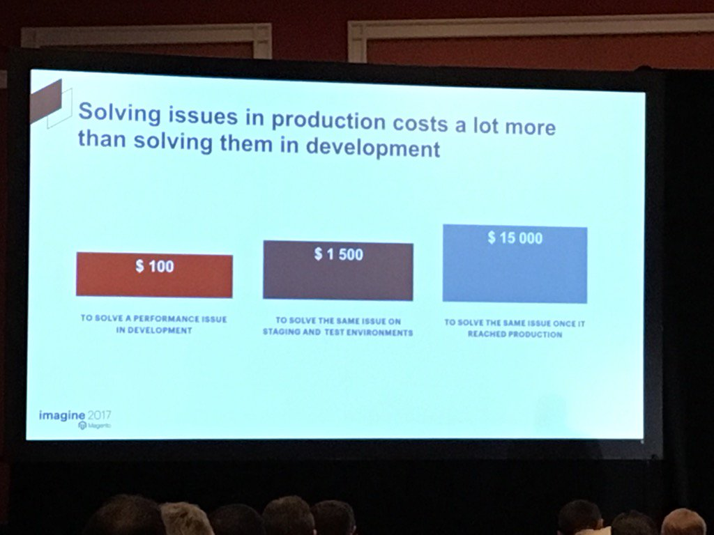 tanamarieberry: #Magentoimagine Startling dollars spent if you don't focus on optimization/performance early on in dev. @sensiolabs https://t.co/fMF3NvcANy