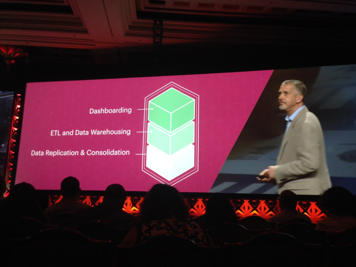 SheroDesigns: #Magento releases the Buisness Intelligence solution #BI #magento2 #MagentoImagine https://t.co/CFNDwVEQ3F
