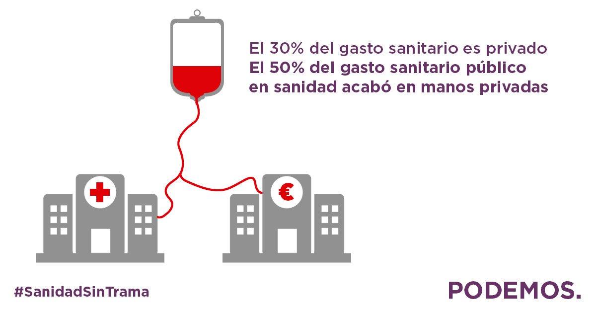 Resultado de imagen de La Marea Blanca denuncia que el 87% del presupuesto de Rajoy para Sanidad acabará en manos privadas