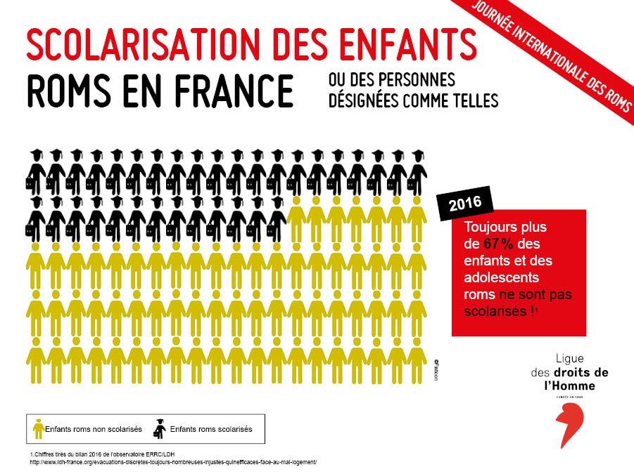 test Twitter Media - RT @LDH_Fr: L'accès à l'éducation partout en France, pour toutes et tous ! https://t.co/RK37mYqCRI