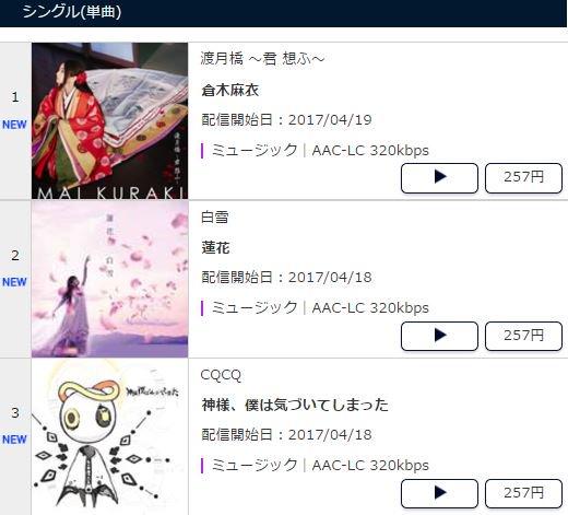 おはようございます。mora 4/19デイリーシングルランキング 倉木麻衣「渡月橋 ~君 想ふ~」が首位!TVアニメ「信