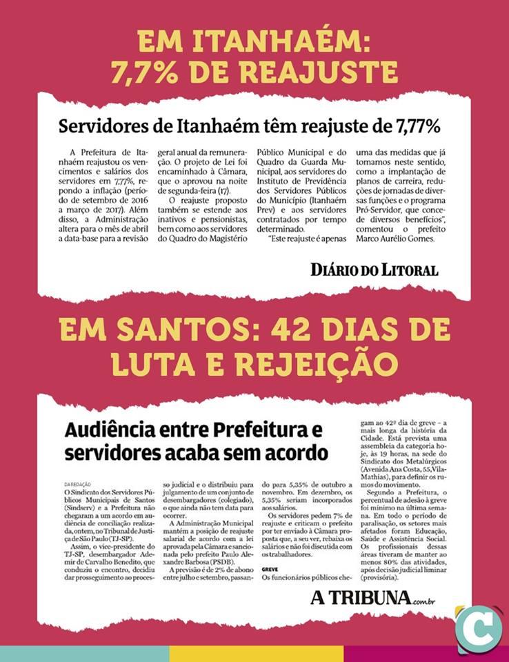 Servidores vão continuar na luta por 7% de reajuste no salário. Já prefeitura de Itanhaém aderiu mesmo tendo orçamento menor que o de Santos