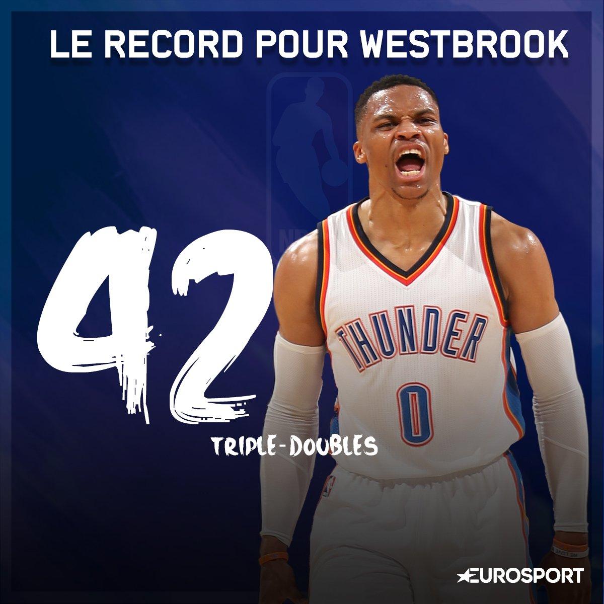 C'est fait ! Russell Westbrook efface Oscar Robertson des tablettes avec un 42e triple-double, nouveau record #NBA sur une saison ! https://t.co/xpPUmovCk0