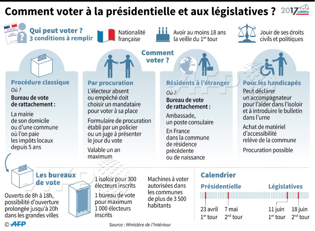 Legislatives comment voter