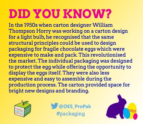 test Twitter Media - Have a great  #EasterWeekend !  #processing #packaging #fact https://t.co/O2S0smdpyq