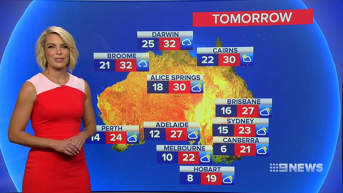 weather    belindarussell  presents your weather forecast