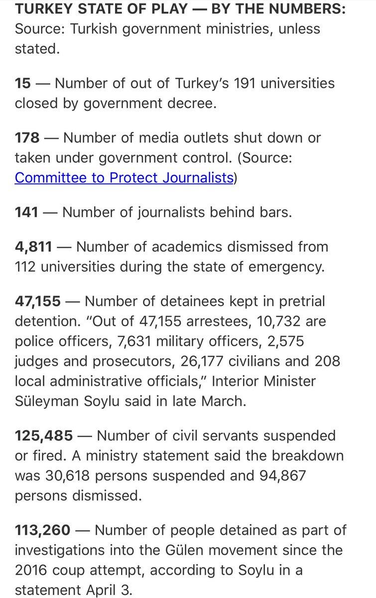 Striking Turkey by numbers via @PoliticoRyan:
