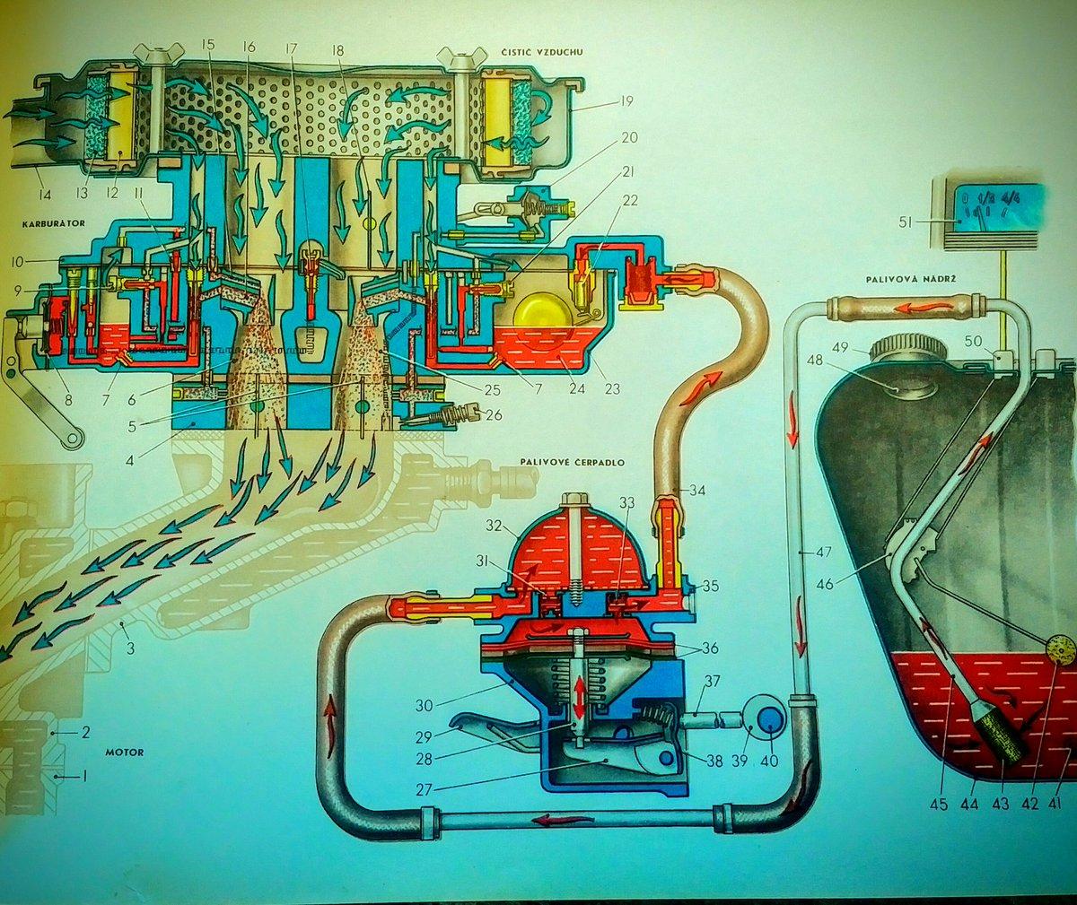 Топливная система уаз инжектор схема