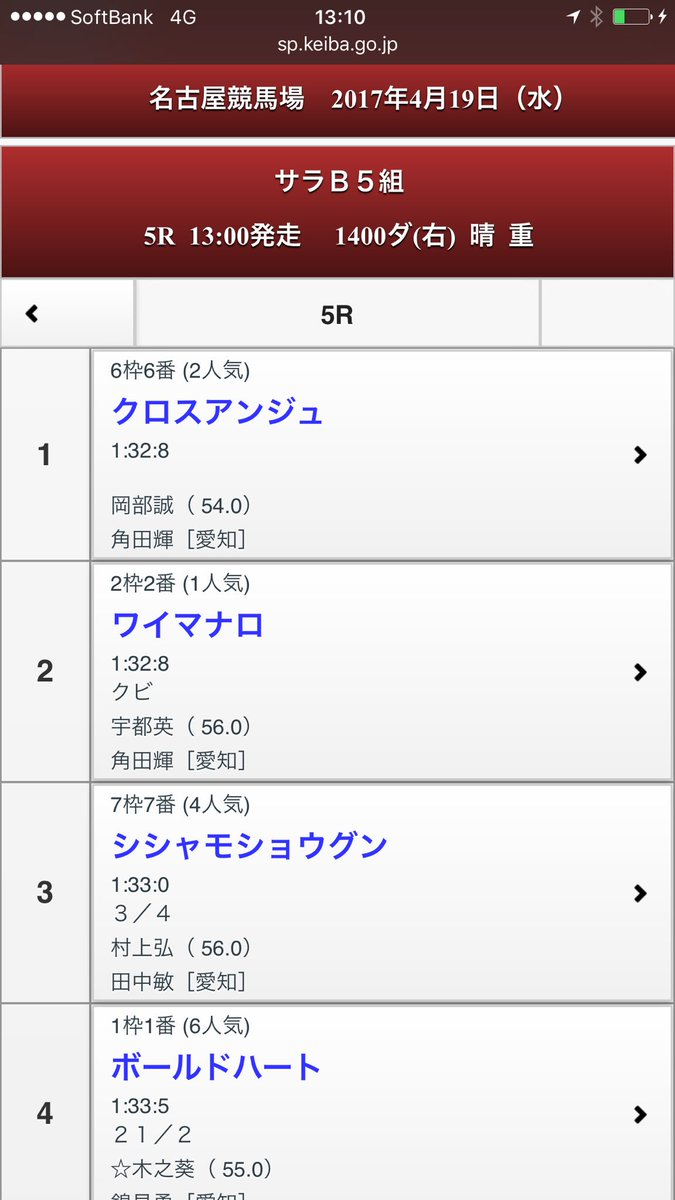 本年18勝目(地方15勝目)は【クロスアンジュ】笠松からの移籍は、とりあえず成功かな?それにしても、鞍上の岡部騎手 癖の