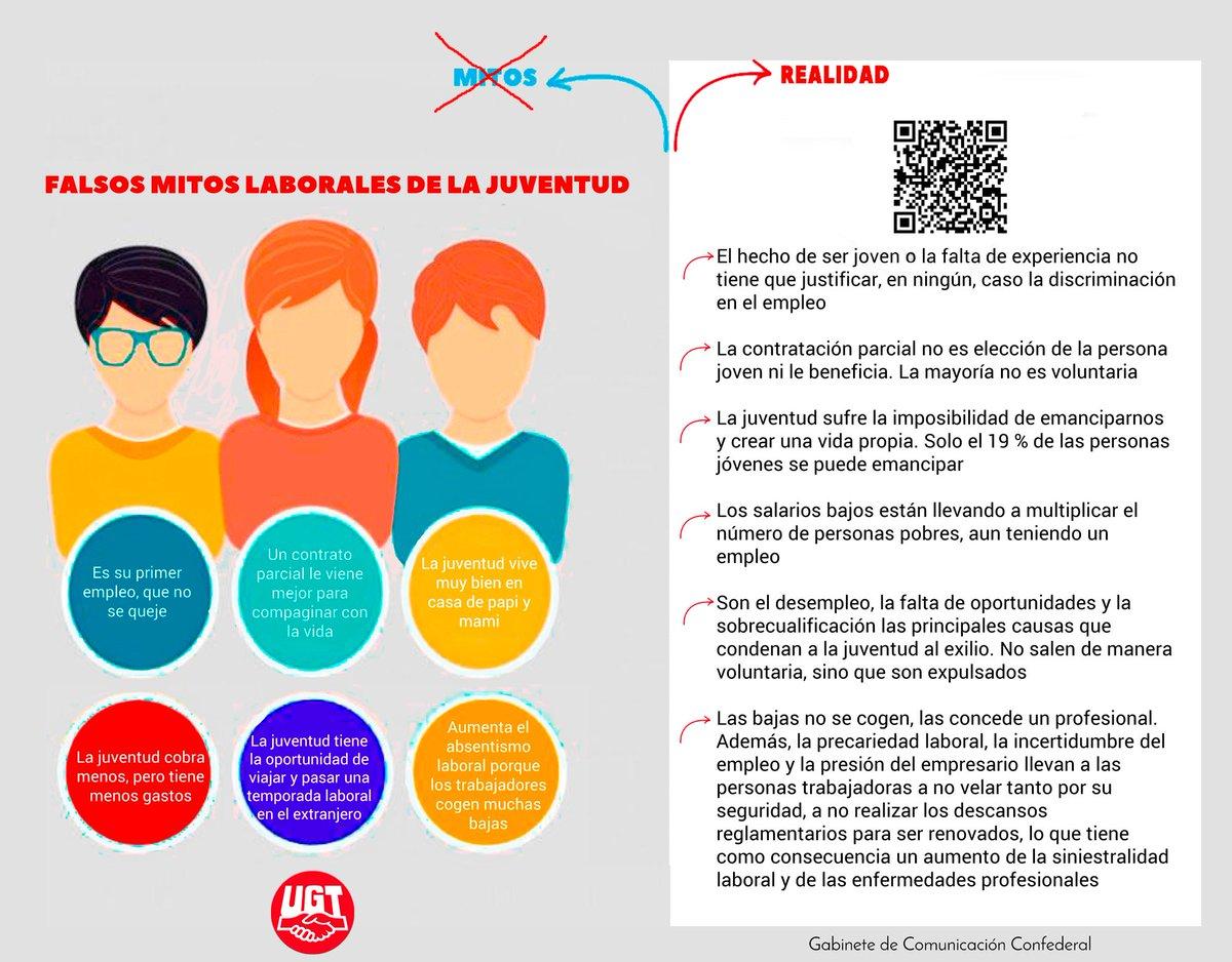 RT @UGT_Comunica: Falsos mitos ↩️ laborales de la juventud https://t.co/WuLdDKQ8er https://t.co/aIhw97QO1P