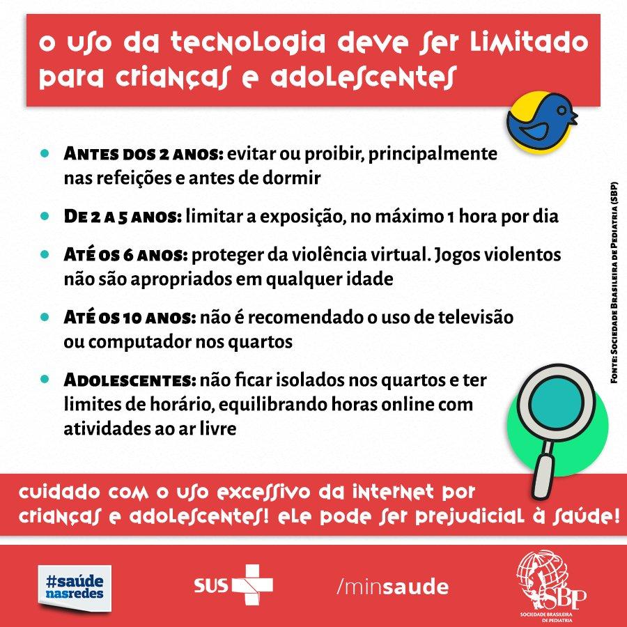 Seu filho n larga o cel ou computador? Cuidado! A Sociedade Brasileira de Pediatria recomenda um limite de tempo!
