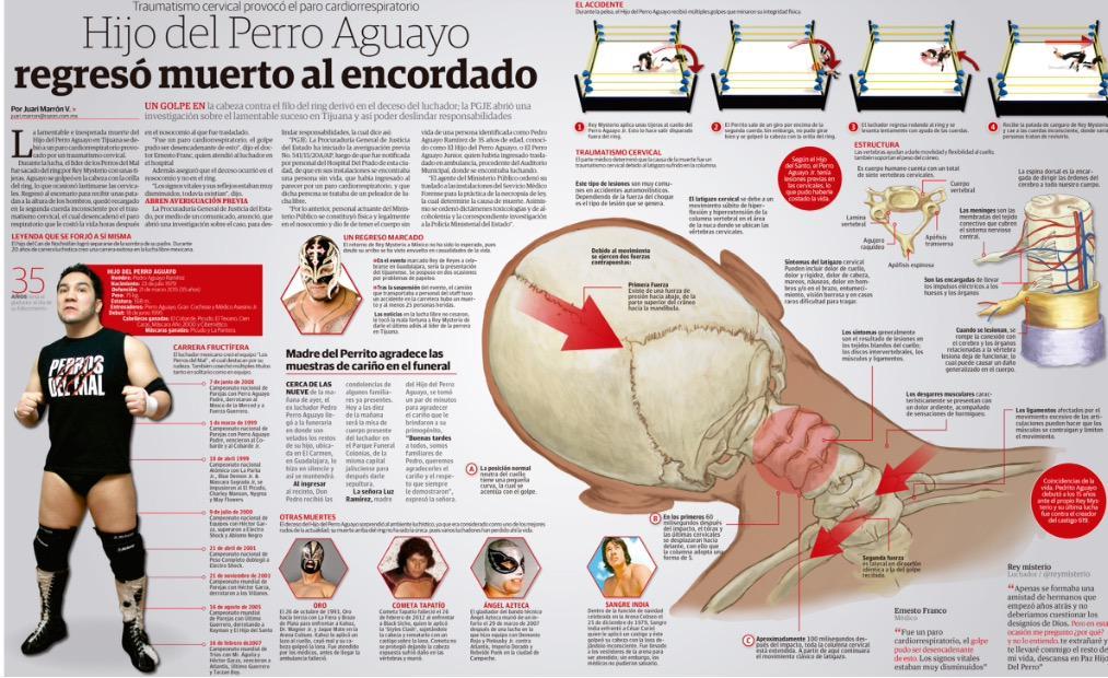 Sobre la muerte del Perro Aguayo @pepehanan @riva_leo @verolopez_10 http://t.co/KNLsRwVTeB