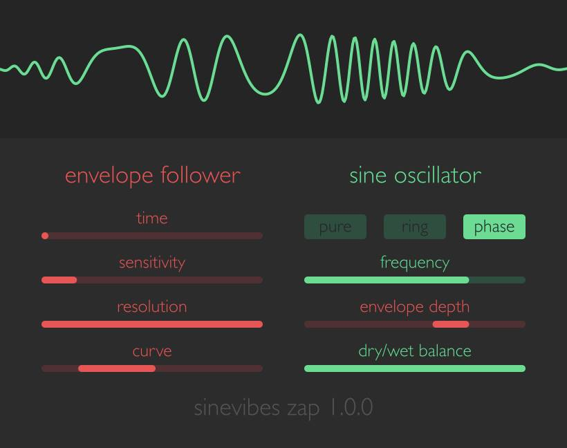 Free plug-in alert! #Zap, new synth from @sinevibes - grab it: http://t.co/rCSTi9DgsN http://t.co/IkwlObsj78