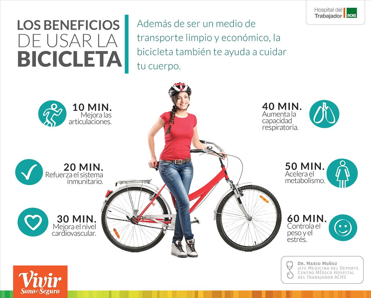 RT @Turutabike: #deporte #ciclismo #salud ¡A moverse en bici! http://t.co/4JJ2YOirmG