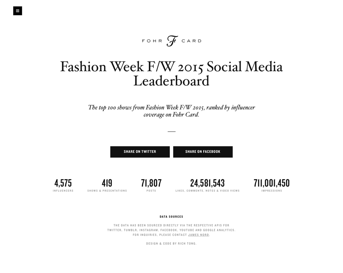 4,575 influencers, 711 million impressions, and the top 100 designers of F/W 2015. @fohrcard  http://t.co/heynO9jfgq http://t.co/VbseJywNPt