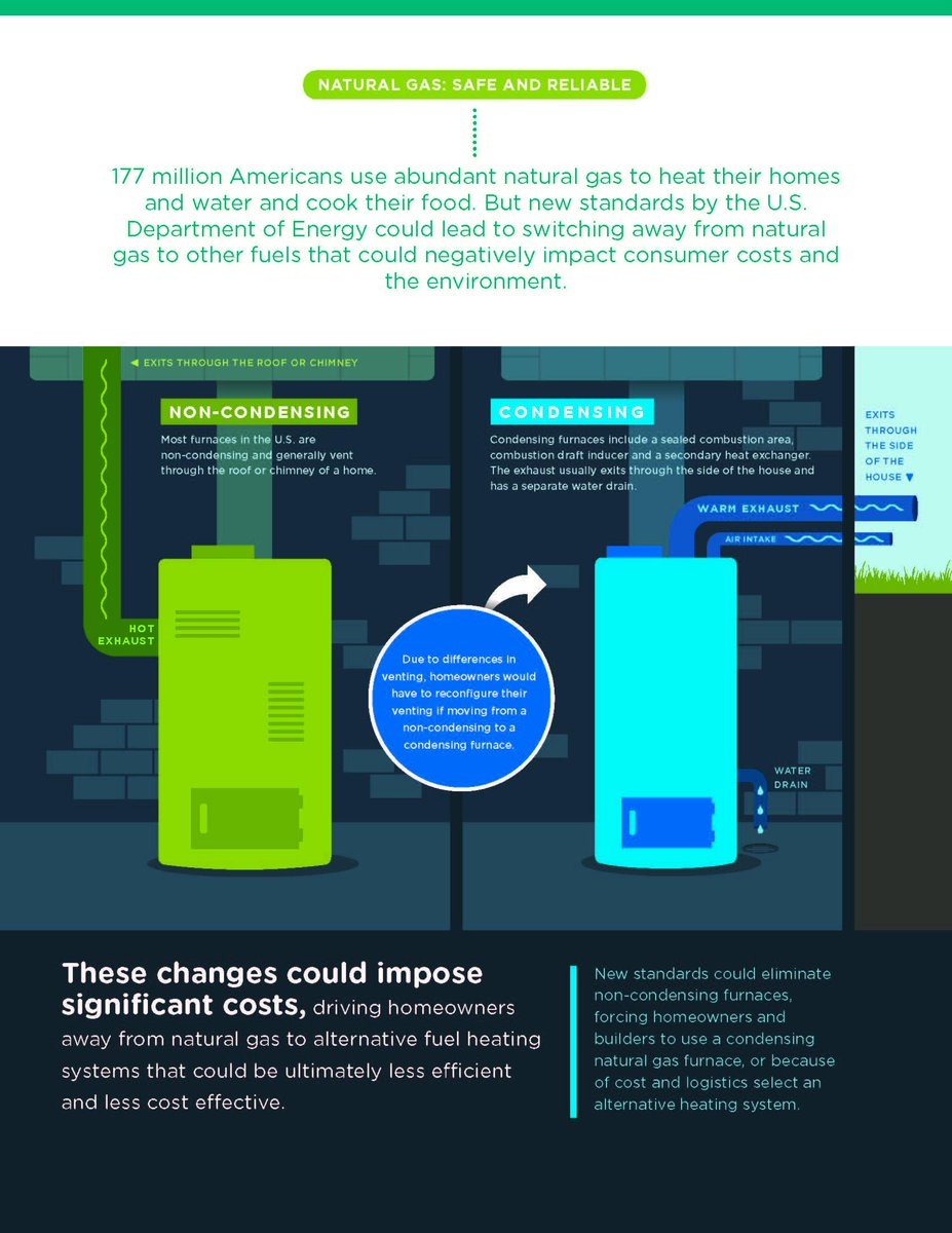 New standards could eliminate non-condensing furnaces, forcing homeowners/builders to use condensing #natgas furnace http://t.co/dDoAnt96i7