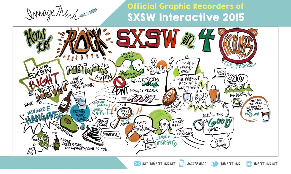 RT @ImageThink: @tferriss Your graphic recording for 'How to Rock SXSW in 4 Hrs' is ready for its close-up! Thanks for the info!! http://t.co/wDxxeaUatj