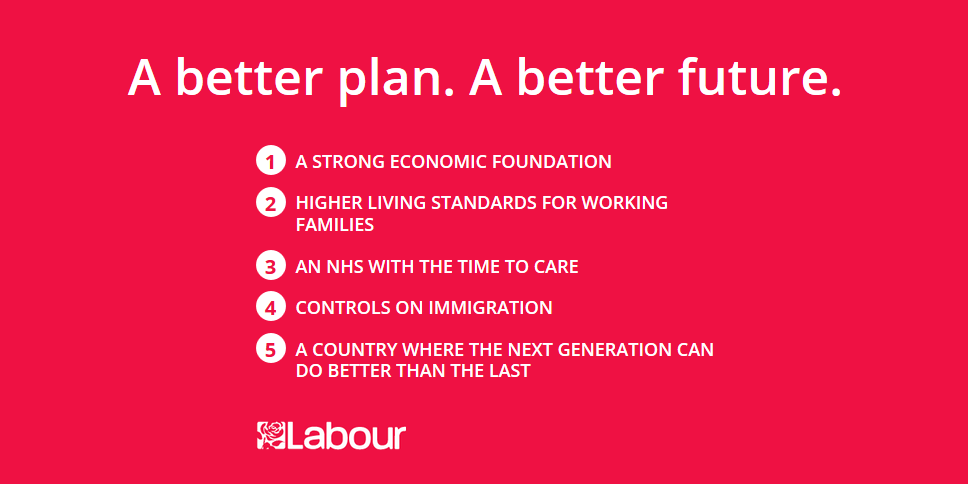 Our pledges are founded on the belief that Britain succeeds only when working people succeed. Retweet if you agree. http://t.co/7lPVPRra2O