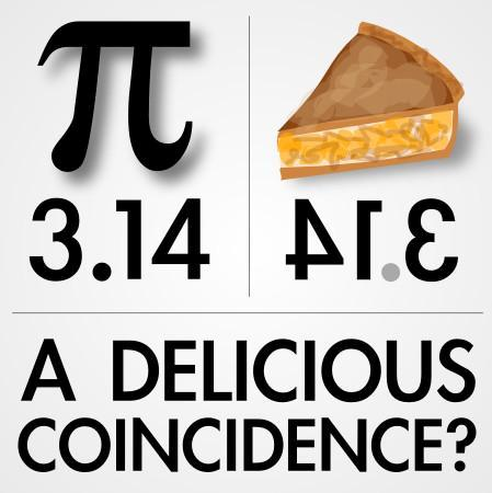 Happy Pi Day My Friends! #RelationshipCapital