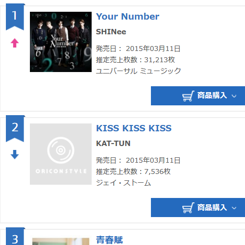 SHINee is nr 1 on Oricon today http://t.co/EEe8OA5aFq