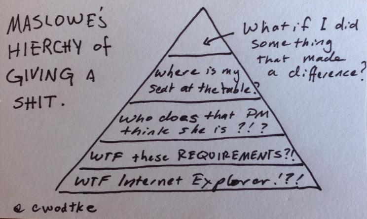 Maslow's hierarchy in the Silicon Valley http://t.co/LXAL9qCA4P