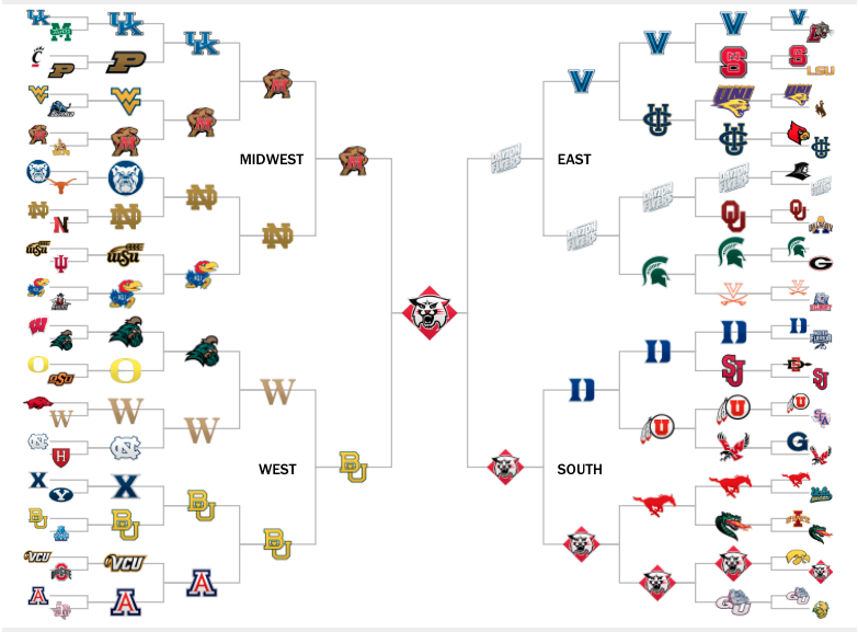 According to @TIME, @DavidsonMBB has already won #MarchMadness...in the classroom:http://t.co/Ws4Q72mzvg #CatsAreWild http://t.co/SoLuxwx5JQ