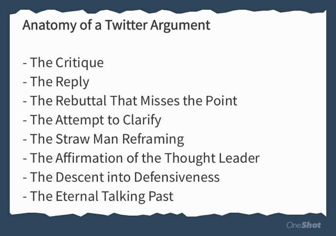 The Anatomy of a Twitter Argument http://t.co/GIQTgzy7ol