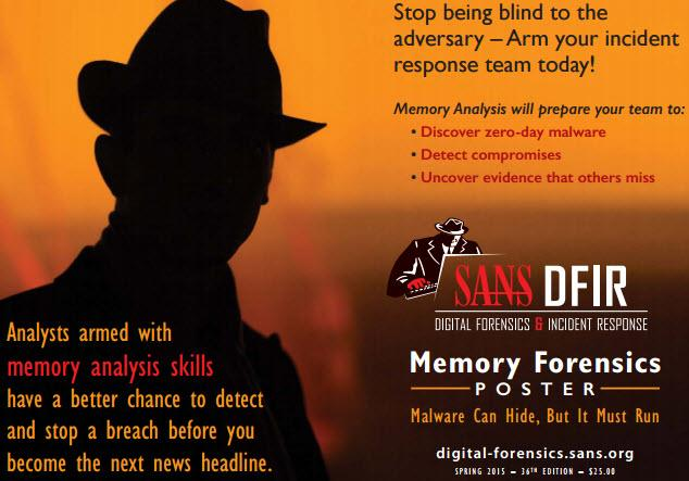 NEW!  #DFIR Memory Forensics Poster by @sibertor & @MalwareJake -- Downloaded it today!    http://t.co/ecO09fNU2q http://t.co/VLc8ZKiUy5