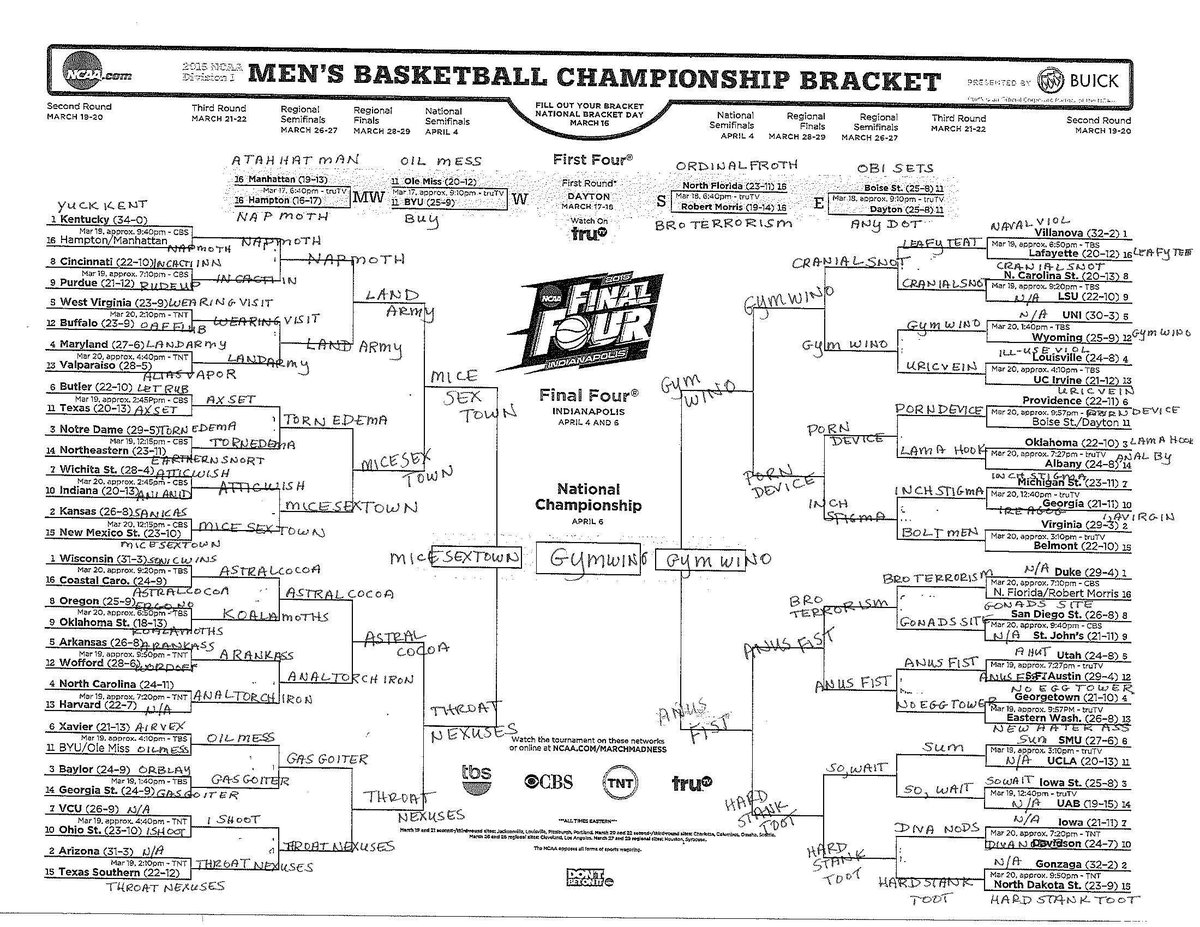 LADIES AND GENTLEMEN, YOUR 2015 MARCH ANAGRAM MADNESS. http://t.co/oFlD9ZPXLV