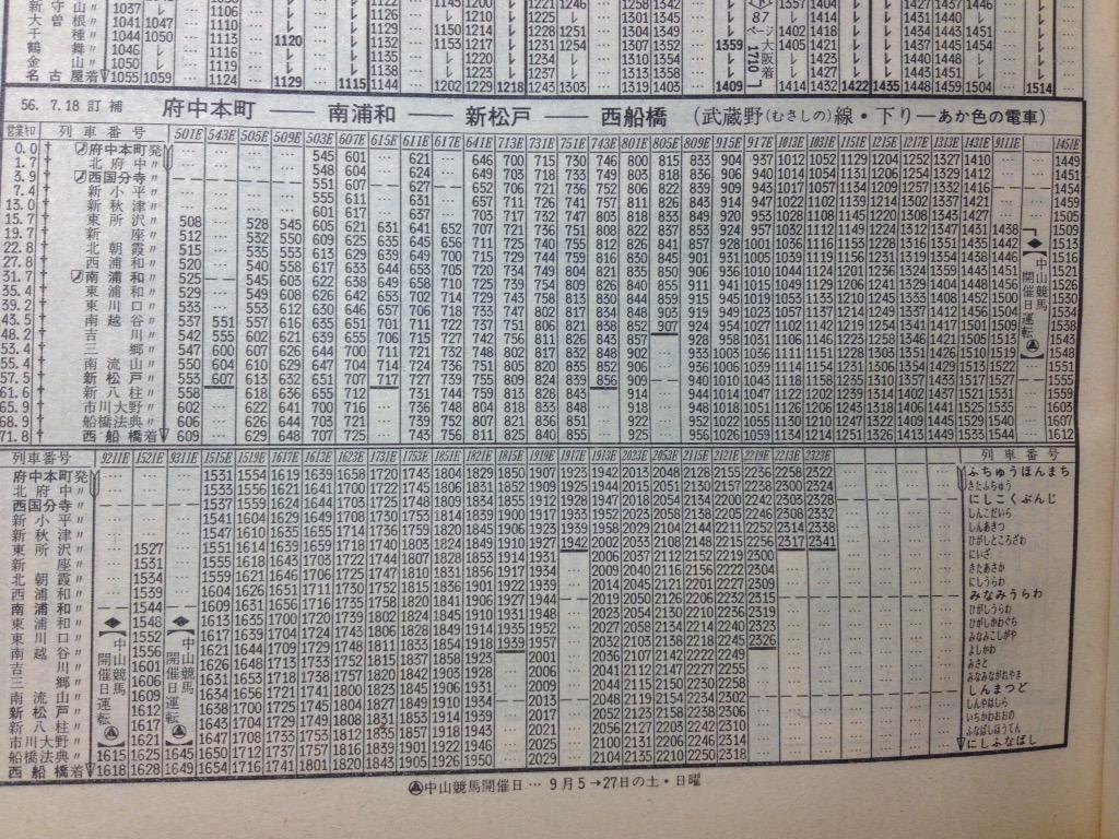 1981年8月の武蔵野線下り。これで全列車です。 http://t.co/V5p8lAnes5