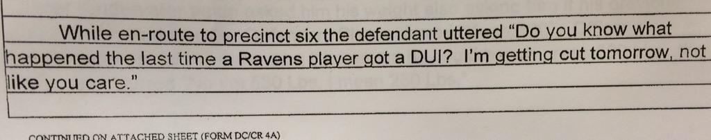 Quote from Bernard Pierce to arresting officer in DUI case.  Thinks he's getting cut. #Ravens http://t.co/evtxLMvhL3