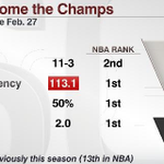 The Spurs offense looks like it is back in business ... The details here- http://t.co/CYRzmGZ4YK http://t.co/dZXfdlOnHg