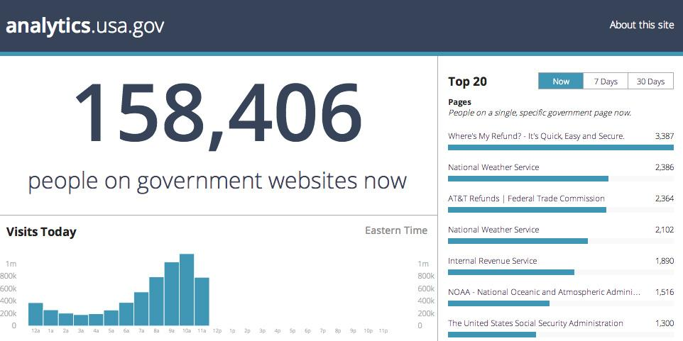 Visit https://t.co/pPe4loTrT0 to see how many are on gov't sites right now. Built by @Digital_Gov, @18F, and @USDS. http://t.co/3DtWGOMlCd