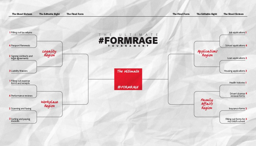 Tired of endless paperwork? Vent your frustrations on our #FORMRAGE brackets and win. http://t.co/AzJq3NjsD3 http://t.co/x6gAut71Vy