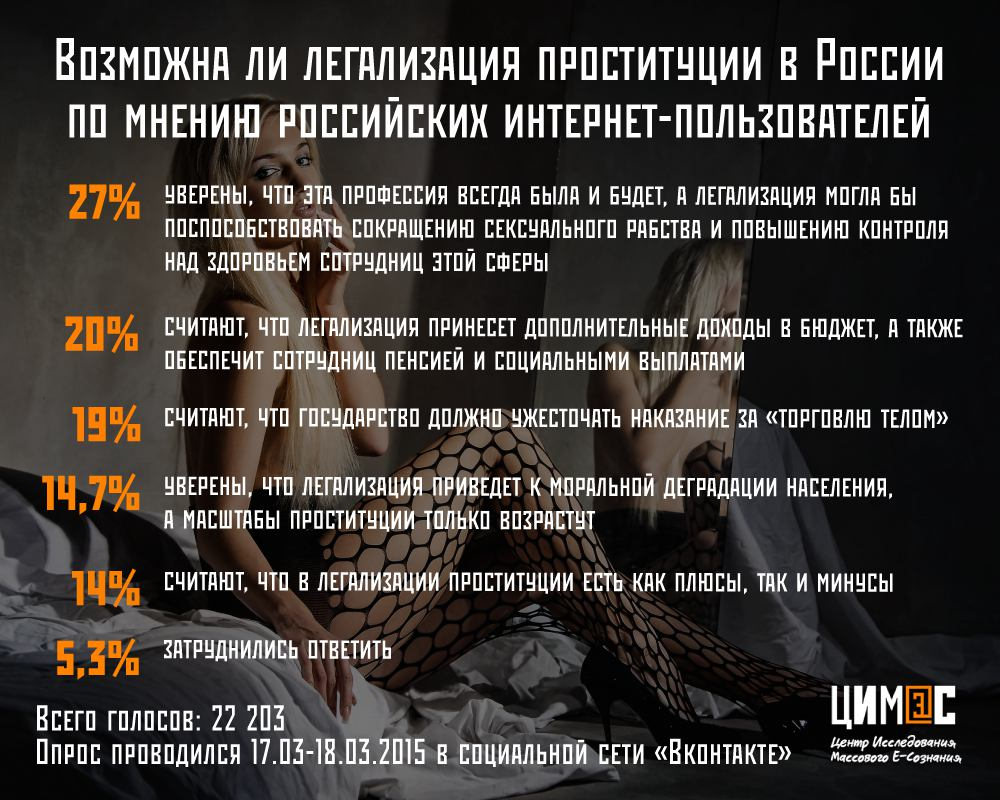 Легализация проституции в казахстане