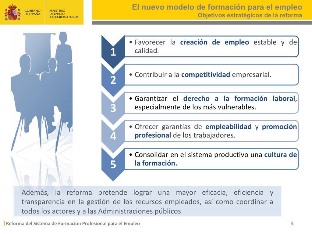 Ministerio Empleo (@empleogob) El nuevo modelo de #formacion para el #empleo http://t.co/CJvT6wqyxz