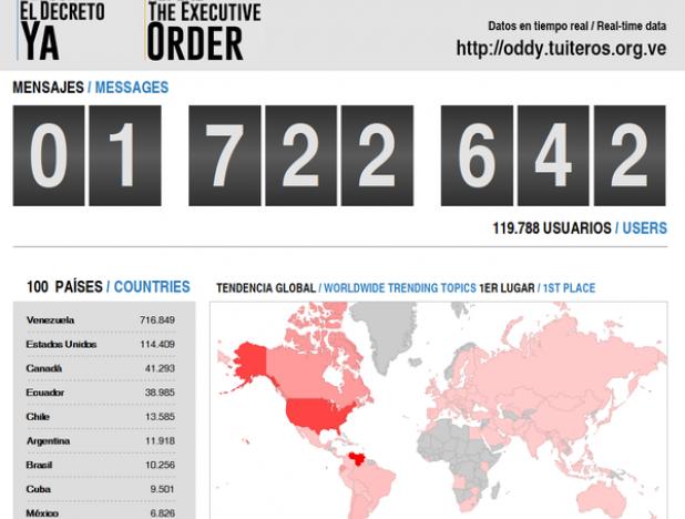 EE.UU alcanza segundo lugar de los países que exigen #ObamaDerogaElDecretoYa http://t.co/zes0kK32PL http://t.co/3R8Sd5rlXK