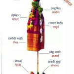 "Happy Gudi Padwa everyone @Riteishd: गुडीपाडवा व नव वर्षाच्या हार्दीक शुभेच्या ... http://t.co/YgbVcY3QaT"""