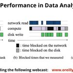 RT @bigdata: .@kayousterhout on making sense of Apache Spark Performance: an @OReillyMedia webcast http://t.co/318UH6Wv90