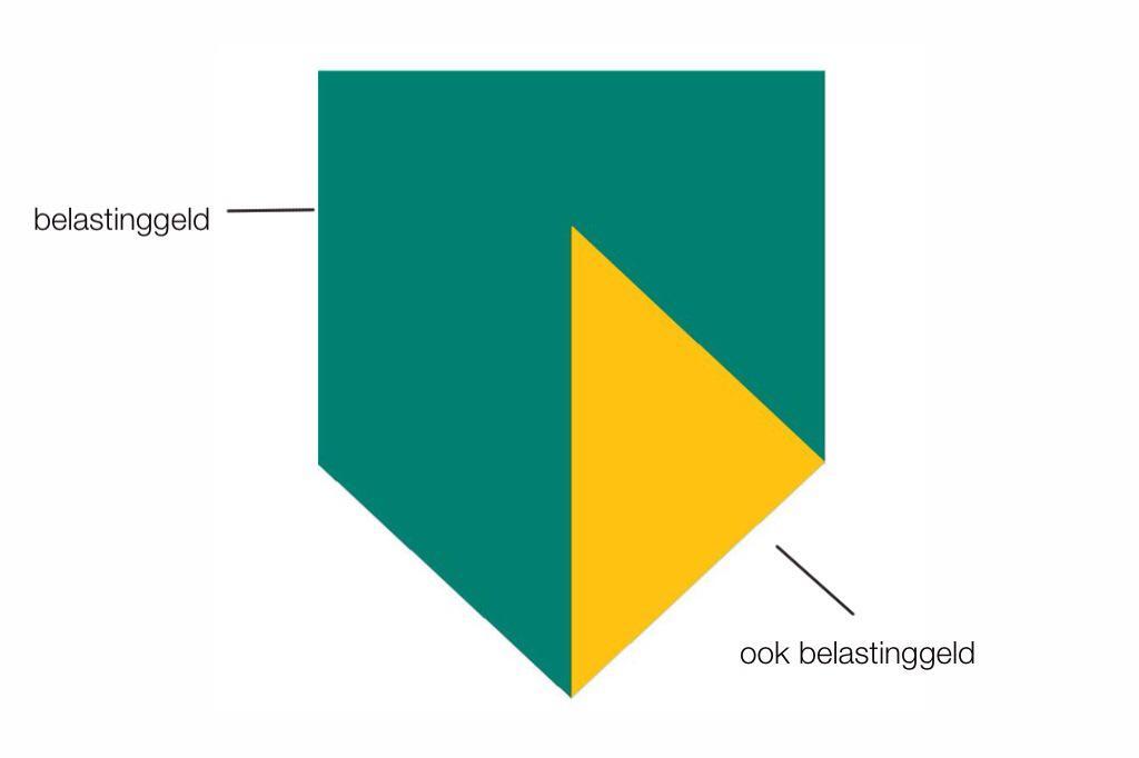 Diagram. http://t.co/GezW6qPuNG