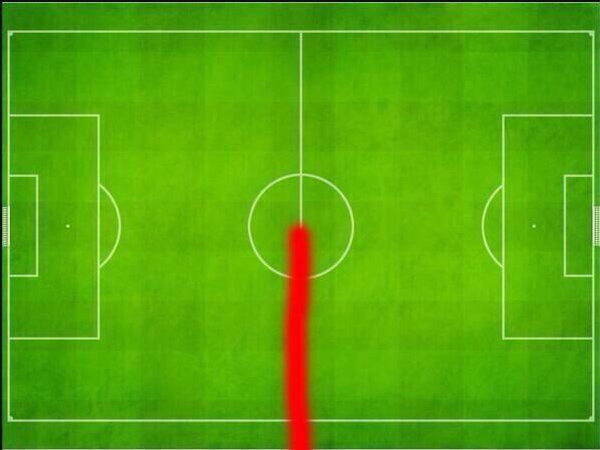 """@FootyMemes: Steven Gerrard's heat map... http://t.co/CIkFXygqXr"""