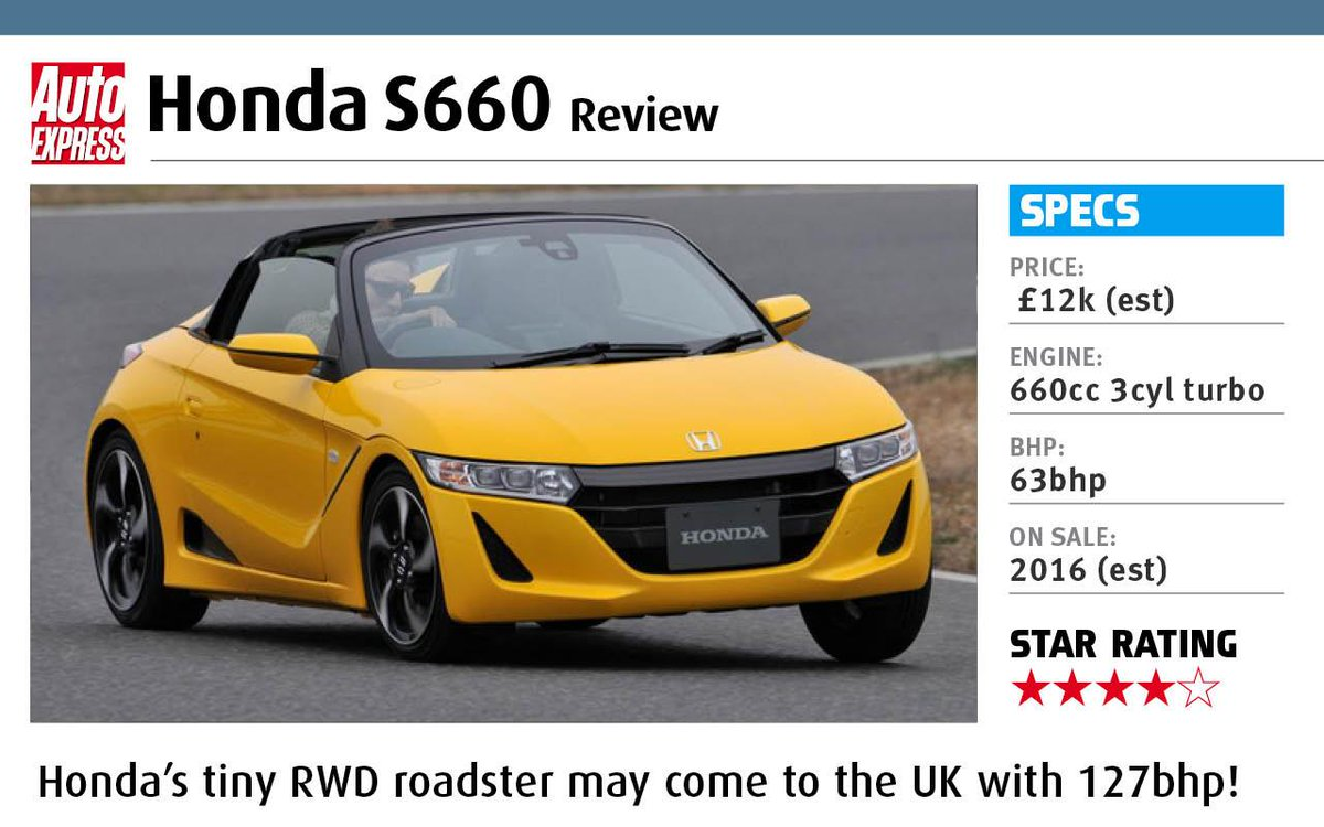 honda 39 s s660 may come to the uk with 127bhp 1 0 turbo. Black Bedroom Furniture Sets. Home Design Ideas