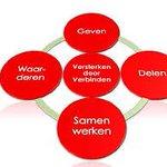 Investeren in Groeimarkt - http://t.co/L3jMW4NuzN http://t.co/ULPSVC3YiQ