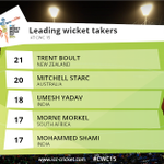 The @mcg is set for the almighty showdown - who will win? RT for @trent_boult FAV for @mstarc56 #cwc15 #AUSvNZ http://t.co/YCD99VpbUQ