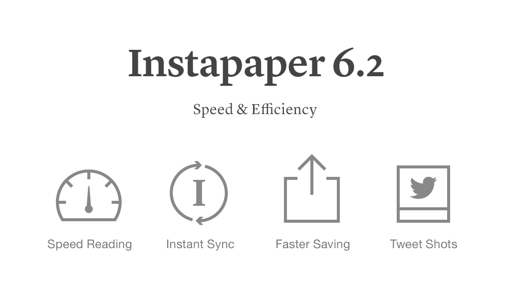 Instapaper 6.2 just launched with speed reading, instant sync, faster saving, and tweet shots! http://t.co/odzje3coMX http://t.co/j6LtCtDIyo