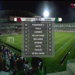 Statistiques du match #ALGQAT http://t.co/lMdbaw3DYh